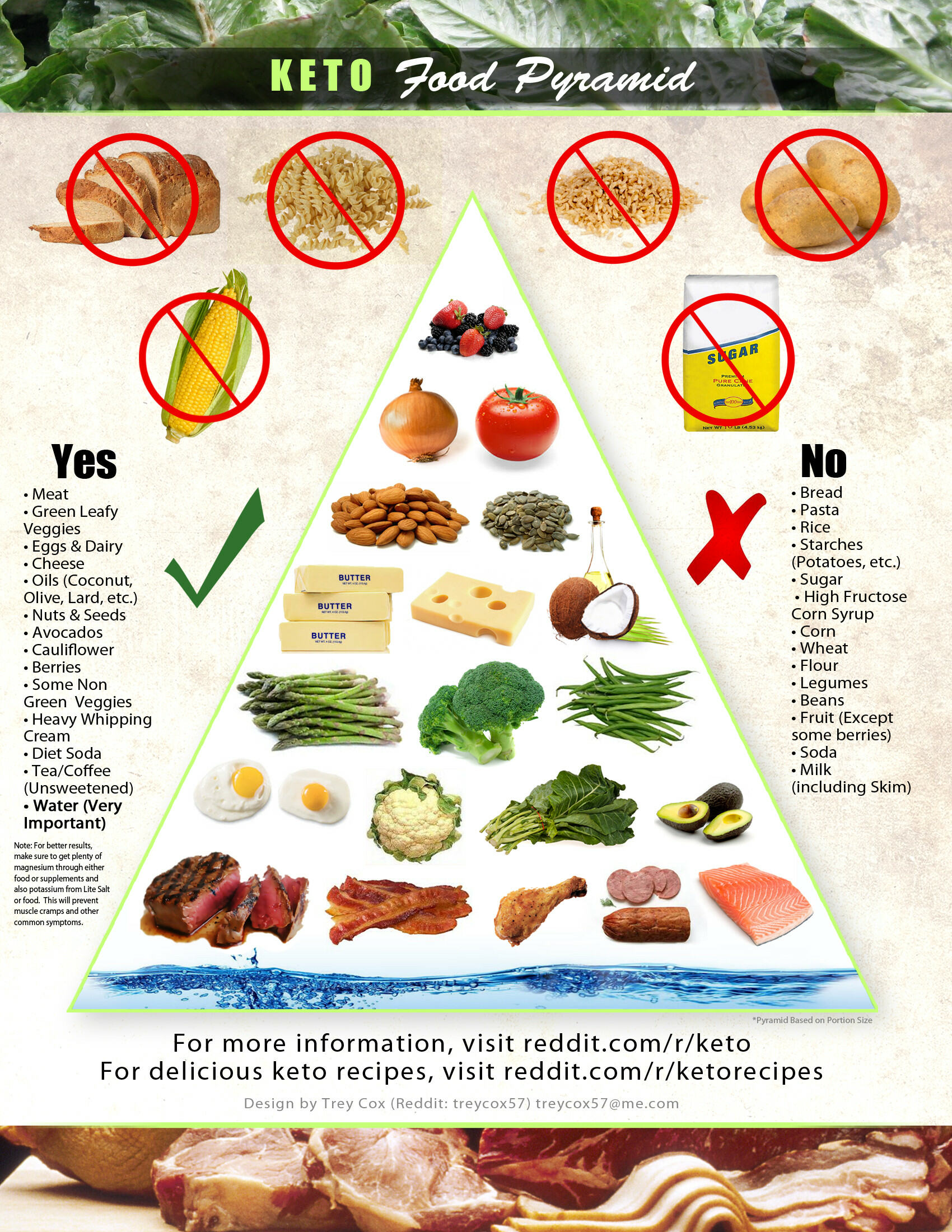 keto-paleo-diet-food-pyramid.jpg